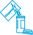 prescription drug disposal solution