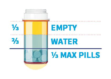 prescription drug disposal vial